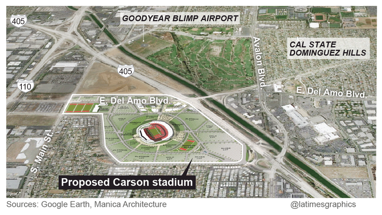 Los-Angeles-Stadium-proposal-in-Carson-CA
